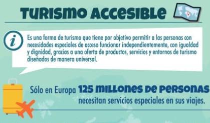 infografia turisme accessible