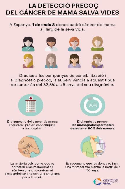 detecció precoç del càncer de mama