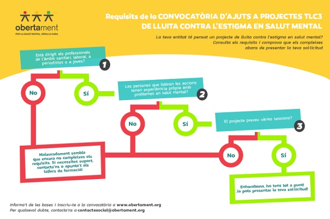 obertament-convocatòria-projectes-locals-antiestigma-2019