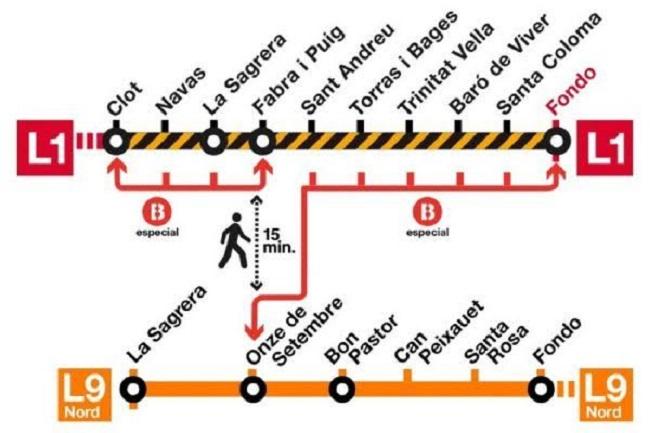 TMB s'oblida de les persones amb discapacitat en les rutes alternatives per les obres a la Línia 1 de metro