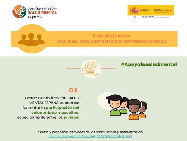 salut mental espanya campanya dia voluntariat
